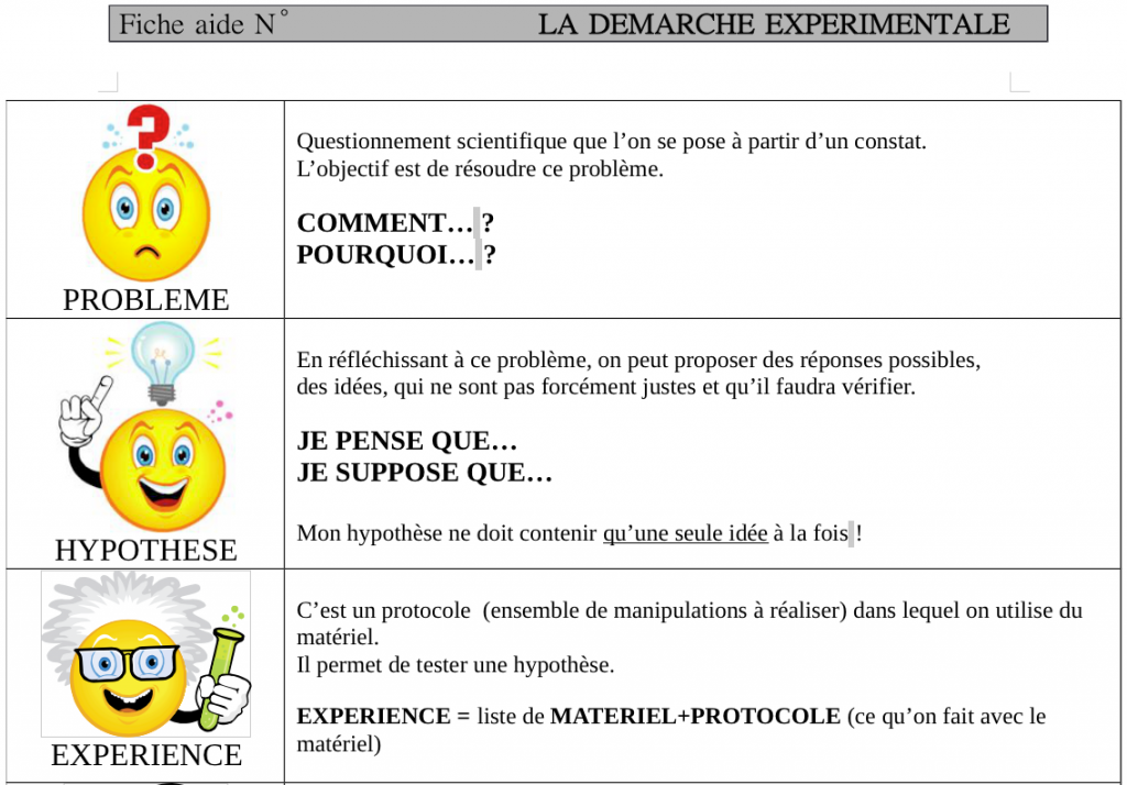 Demarche-experimentale1